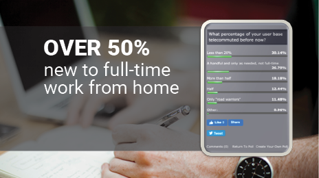 Over 50% new to full-time work from home