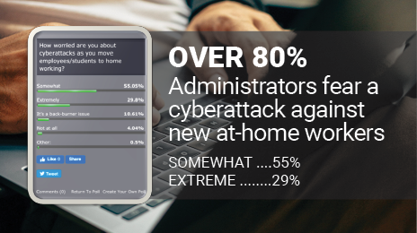 Administrator fear a cyberattack against new at-home workers